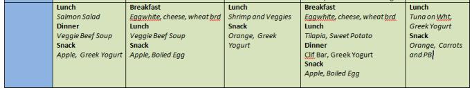 January week 1 foodprep