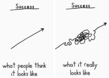 Written-Goals-For-Success